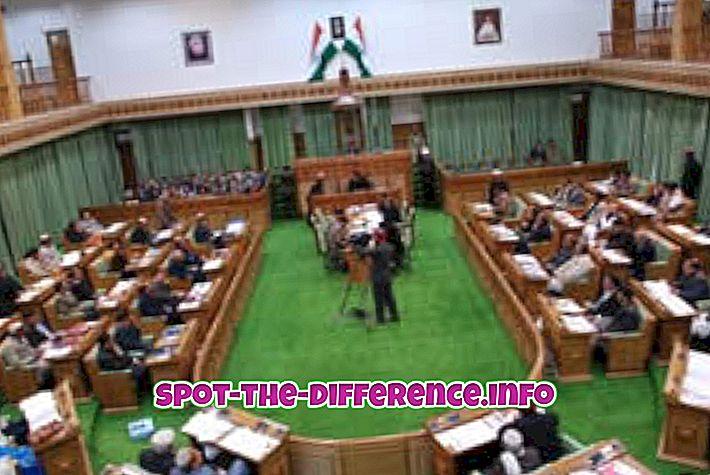 Erinevus Vidhan Sabha ja Vidhan Parishadi vahel