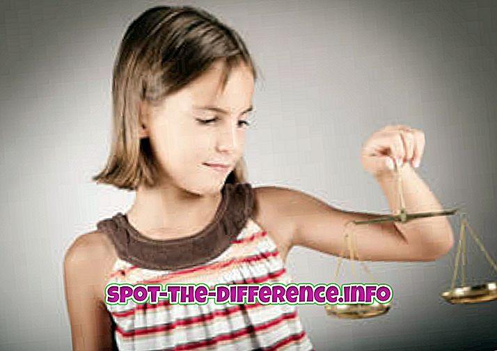 Perbedaan antara Minor dan Juvenile