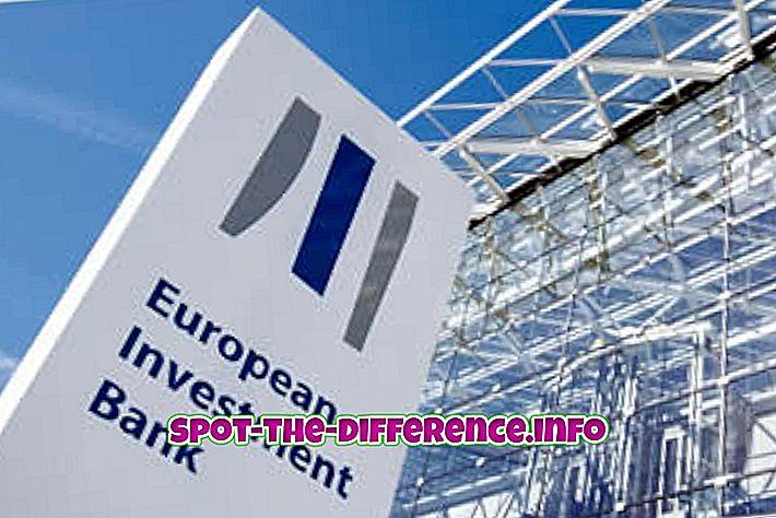 Rozdíl mezi investičním bankovnictvím a obchodním bankovnictvím