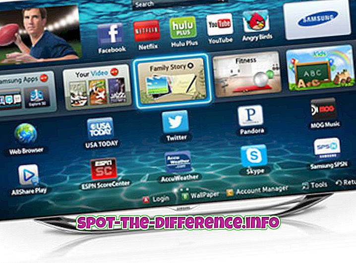 Perbedaan antara Smart TV dan TV Normal