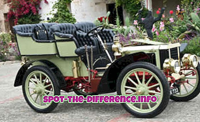 Разлика између ветеранских, класичних и класичних аутомобила