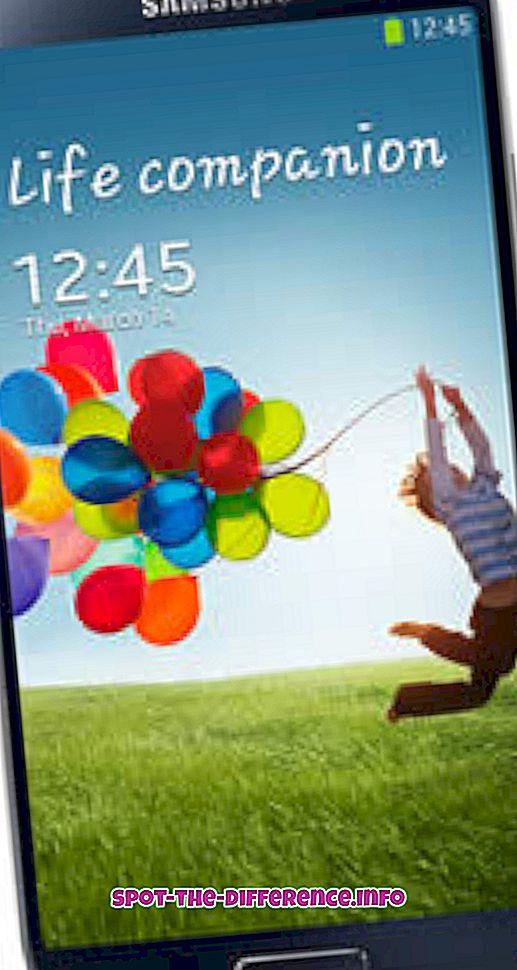 ความแตกต่างระหว่าง: ความแตกต่างระหว่าง Samsung Galaxy S4 และ Blackberry Z10