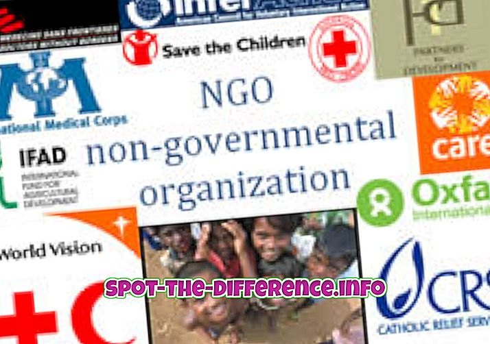 rozdíl mezi: Rozdíl mezi nevládními organizacemi a NPO