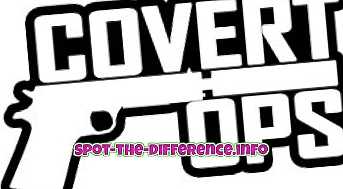 diferență între: Diferența dintre Covert și Clandestine