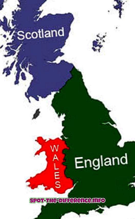 Verschil tussen Groot-Brittannië en Groot-Brittannië