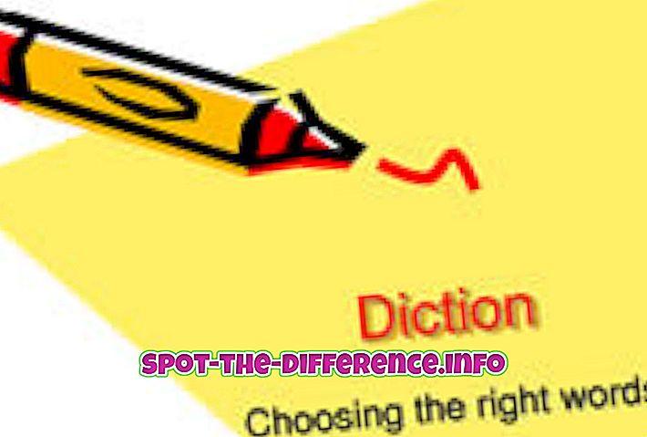 Unterschied zwischen: Unterschied zwischen Diktion und Ton