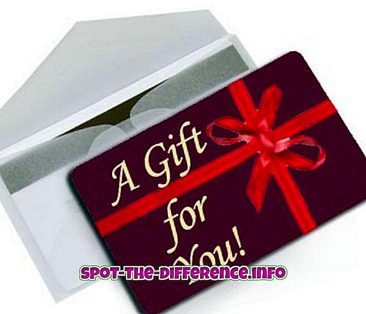Perbedaan antara Hadiah dan Hadiah