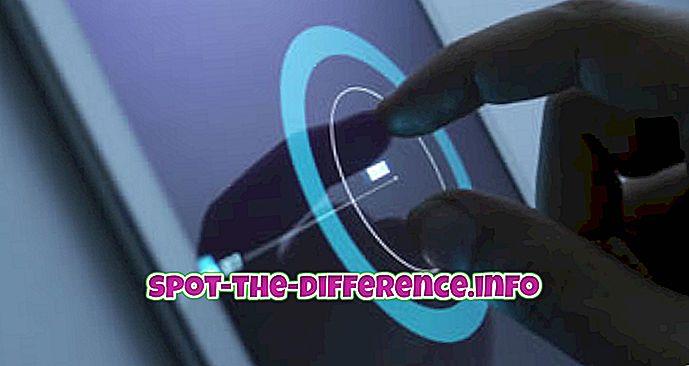 różnica pomiędzy: Różnica między GUI, IDE i interfejsem użytkownika