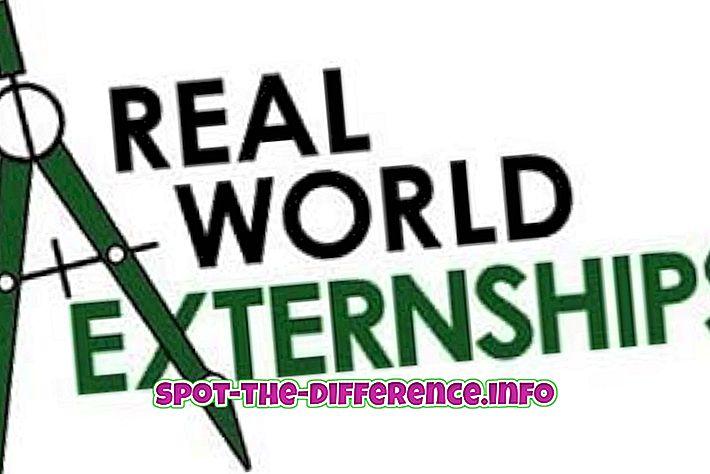 Externshipi ja internatuuri erinevus