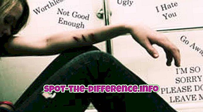 Starpība starp robežu un depresiju