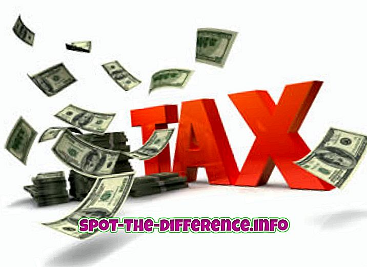 Az adó és a cess közötti különbség