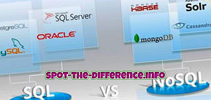 NoSQL과 SQL 데이터베이스의 차이점