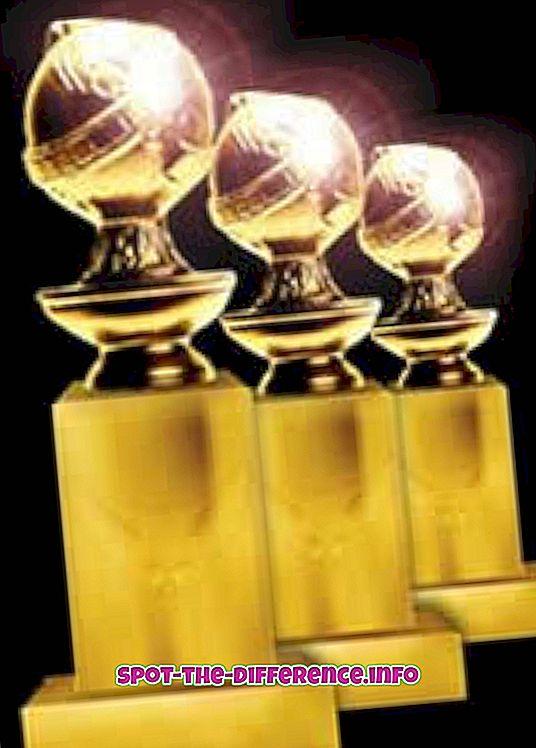 Rozdiel medzi Zlatými Globusmi a Oscarmi