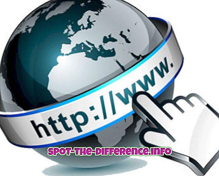 Sự khác biệt giữa DSL và ADSL
