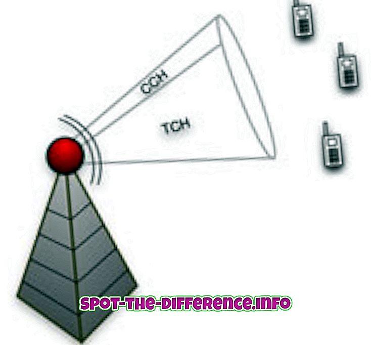 Différence entre GPRS et 3G