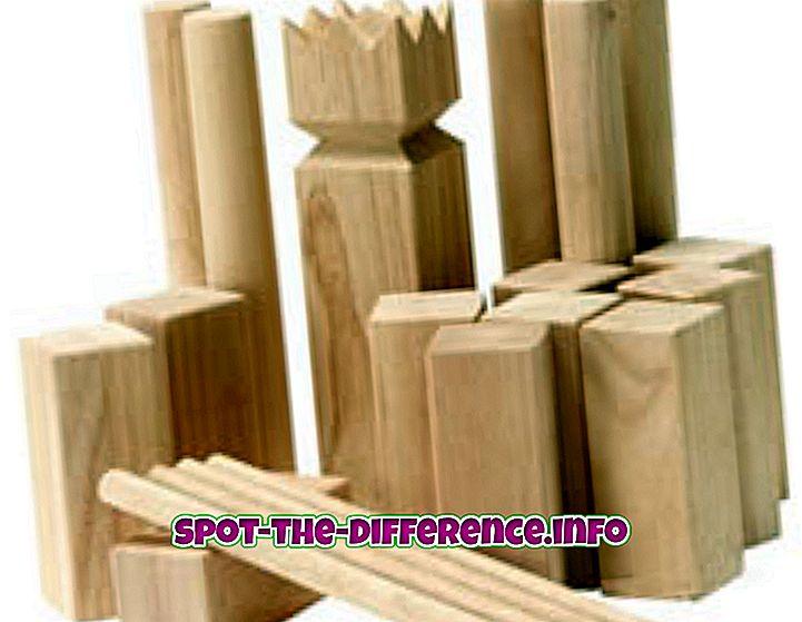 Unterschied zwischen: Unterschied zwischen Gummiholz und MDF