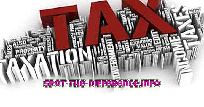 Rozdíl mezi odvody, daně, clo a daň