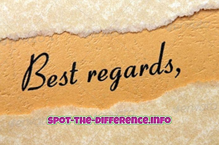 Forskel mellem bedste hilsen og Deres trofaste
