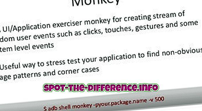 rozdíl mezi: Rozdíl mezi nástrojem Monkey a Monkeyrunner