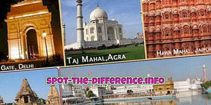 Unterschied zwischen: Unterschied zwischen Nord- und Südindien