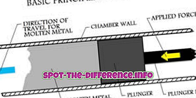 a különbség köztük: Az öntés és a kovácsolás közötti különbség