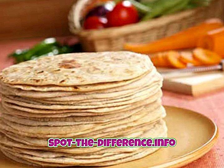 forskel mellem: Forskel mellem Roti og Chapati