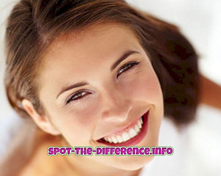 różnica pomiędzy: Różnica między uśmiechem a uśmieszkiem