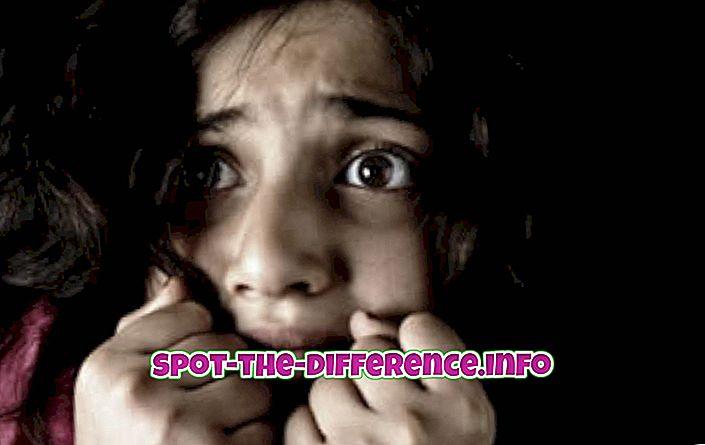 Diferența dintre intuiție și frică