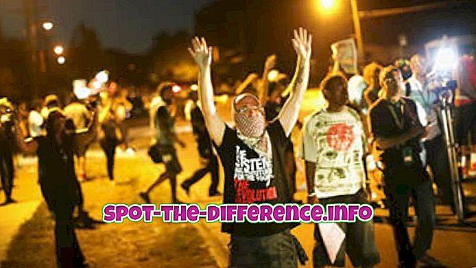 różnica pomiędzy: Różnica między terrorystami a wojowniczymi