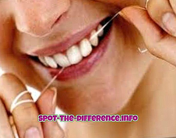 Razlika između zubnog konca i trake