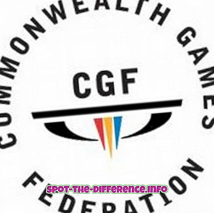 Rozdíl mezi hry Commonwealthu a Olympijskými hrami