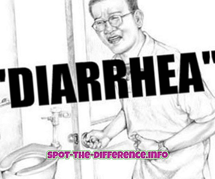 Verschil tussen losse beweging en diarree