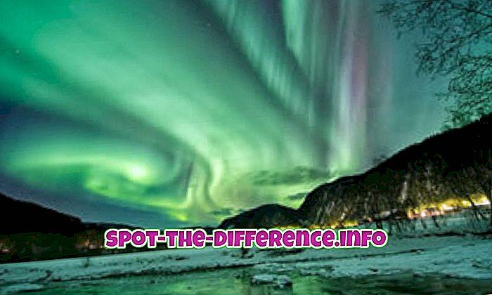 Forskel mellem Northern Lights og Aurora Borealis