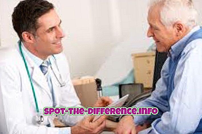 Forskel mellem læge og kirurg