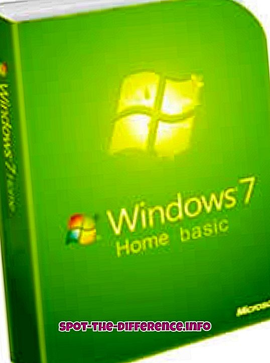 Erinevus Windows 7 Home Basic ja Professional vahel