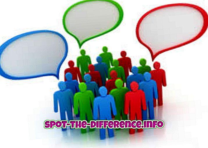 Razlika između ankete javnog mišljenja i izlaznog ispitivanja