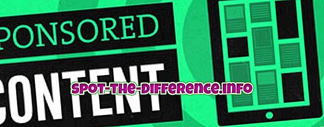 rozdiel medzi: Rozdiel medzi priamym sponzorovaným obsahom a sponzorovaným obsahom v