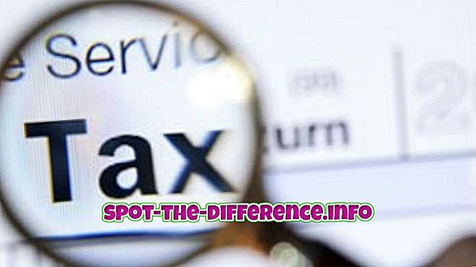 Perbedaan antara Pajak Layanan dan Biaya Layanan