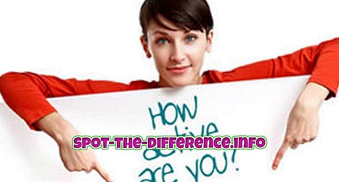 sự khác biệt giữa: Sự khác biệt giữa Chủ động và Chủ động