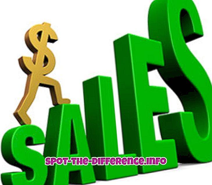 Разлика между оборот и продажби