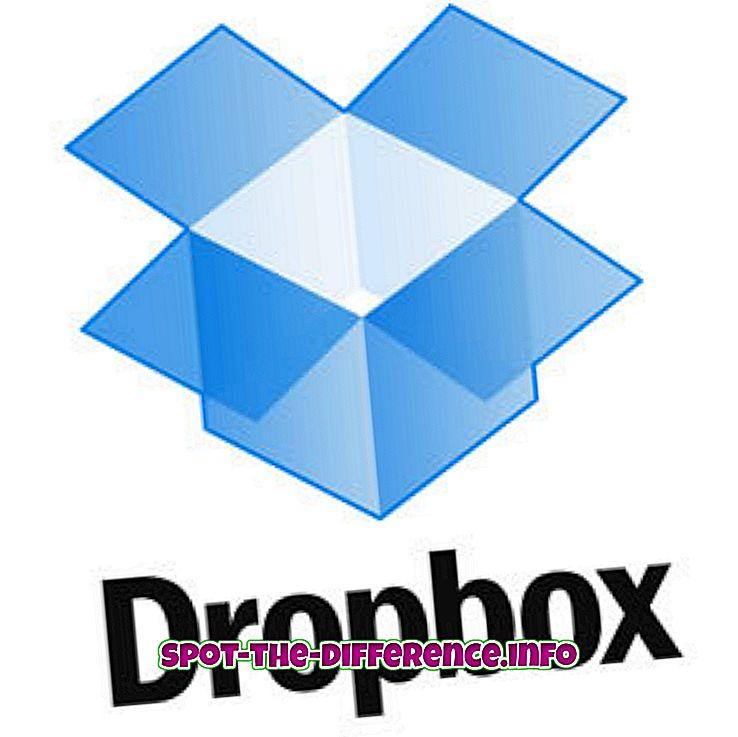 verschil tussen: Verschil tussen Dropbox, Box en Google Drive