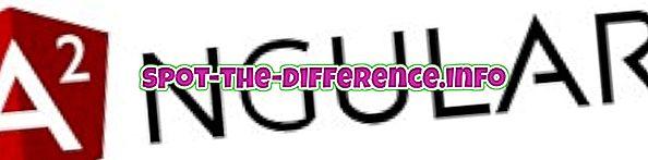 sự khác biệt giữa: Sự khác biệt giữa Angular 2 và Angular 4
