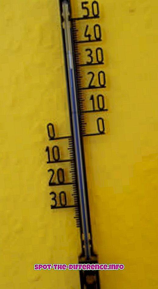 verschil tussen: Het verschil tussen Celsius en Kelvin