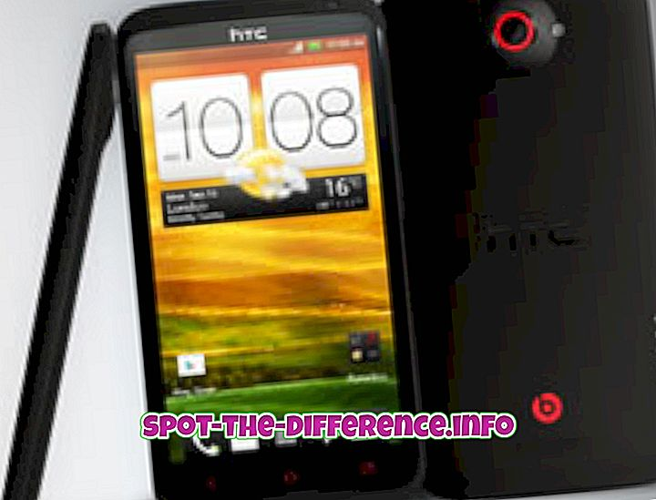 HTC One X +: n ja HTC Droid DNA: n välinen ero