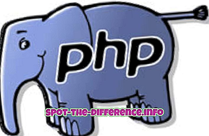 Différence entre PHP et PHP5