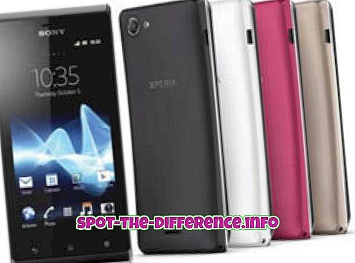Erinevus Sony Xperia J ja Sony Xperia P vahel