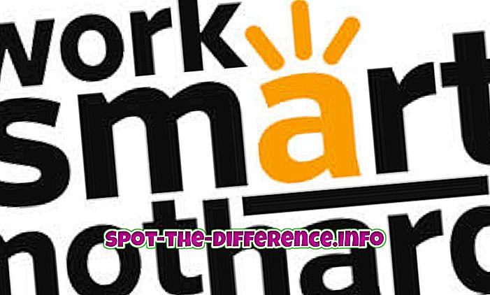 Erinevus raske töö ja aruka töö vahel