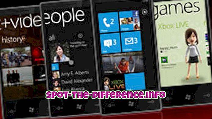różnica pomiędzy: Różnica między Windows Phone 7 i Windows Phone 8