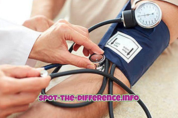 Разлика између високог крвног притиска и ниског крвног притиска