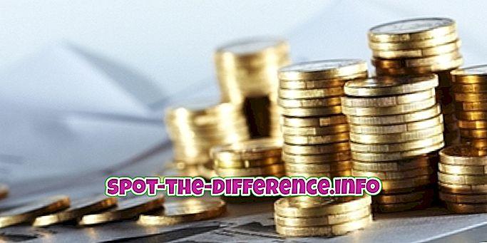 różnica pomiędzy: Różnica między funduszem a zabezpieczeniem